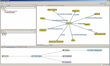 CI workflow graph